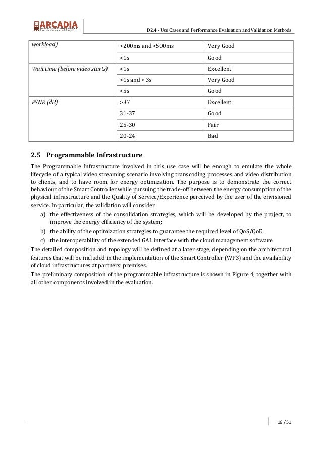 Citibank performance evaluation case