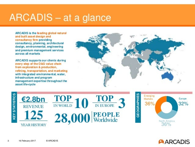 Arcadis capabillity statement summary feb 2017 for Arcadis design and consultancy
