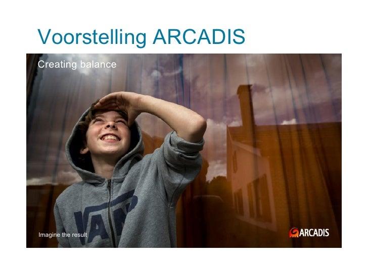 Voorstelling ARCADISCreating balanceImagine the result