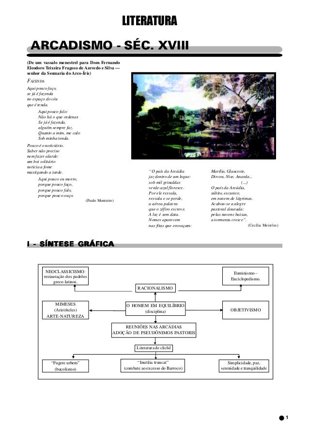 1LITERATURAARCADISMO - SÉC. XVIII(De um vassalo menestrel para Dom FernandoEleodoro Teixeira Fragoso de Azevedo e Silva —s...