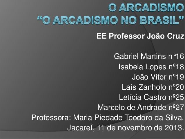 EE Professor João Cruz Gabriel Martins n°16 Isabela Lopes nº18 João Vitor nº19 Laís Zanholo nº20 Letícia Castro nº25 Marce...