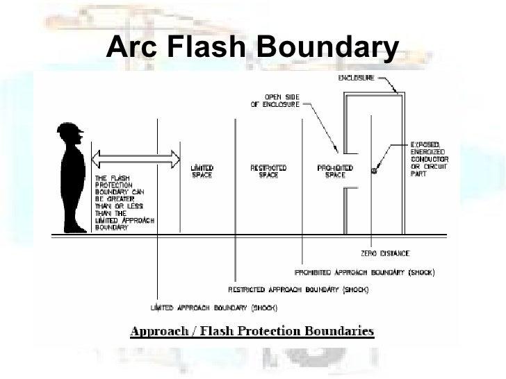 arc blast flash With arc flash boundary distance