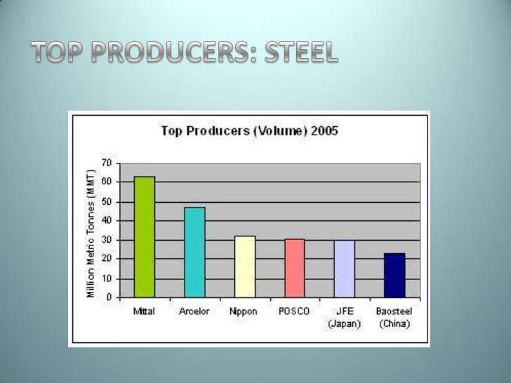 lakshmi mittal and the growth of mittal steel essay Foreign direct investment read the closing case: lakshmi mittal and the growth  of mittal steel and write a paper in apa format with a detailed analysis that.