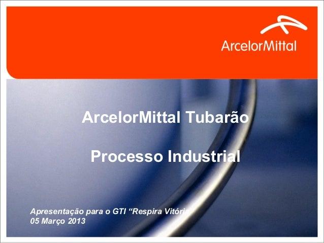 """ArcelorMittal Tubarão               Processo IndustrialApresentação para o GTI """"Respira Vitória""""05 Março 2013"""