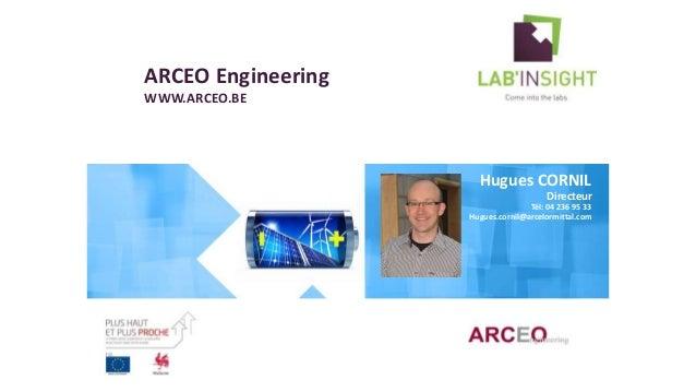 ARCEO Engineering WWW.ARCEO.BE Prof. Prénom Nom Fonction « Titre du projet » Site Web du projet Hugues CORNIL Directeur Té...