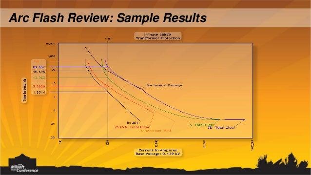 Arc Flash Risk Assessment / Hazard Analysis