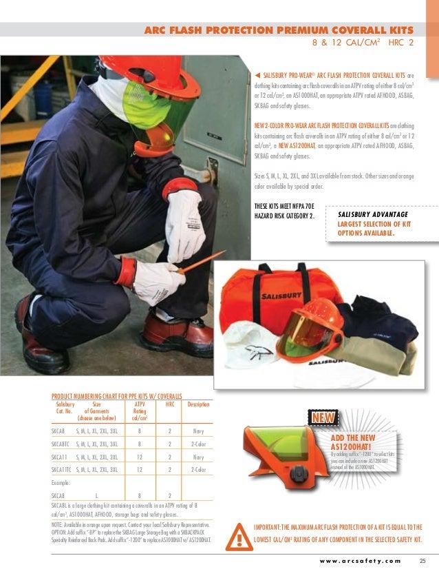 319d0992038d Salisbury Arc Flash Protection Clothing   Kits - Arc Flash Hood