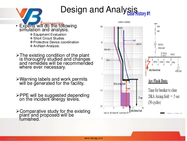 arc flash analysis and electrical hazards, wiring diagram