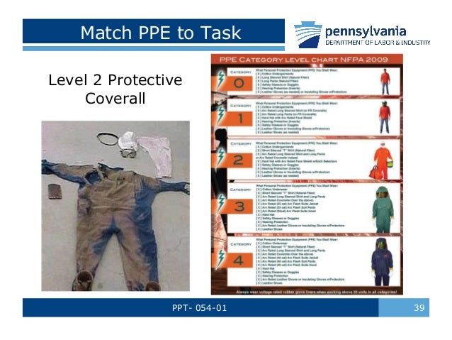 Arc Flash Safety Training by Pennsylvania Department of Labor and Ind…