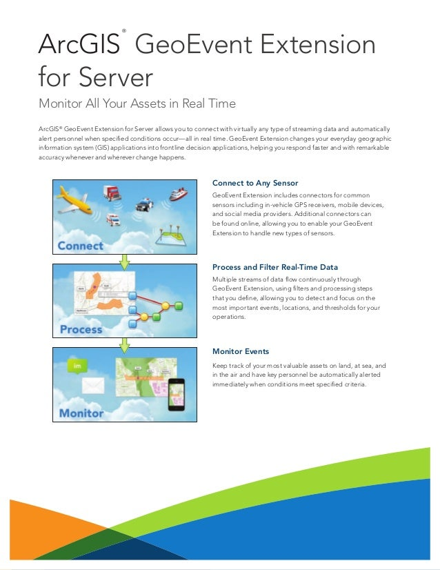 ArcGIS ® GeoEvent Extension for Server Monitor All Your Assets in Real Time ArcGIS® GeoEvent Extension for Server allows y...