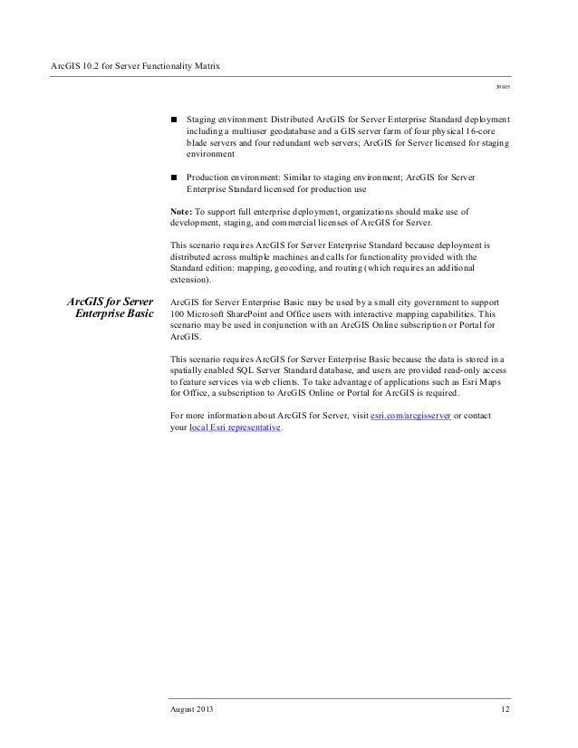 ArcGIS 10 2 for Server Functionality Matrix
