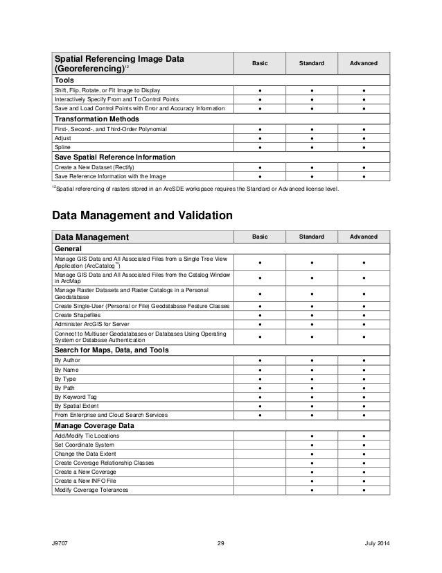 export xml workspace document greyed out
