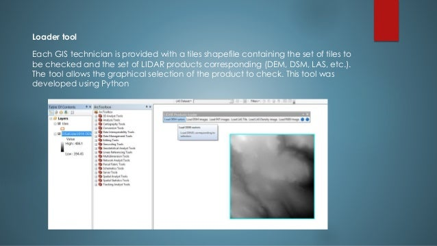 ArcGIS Add-in Development In Python and C# for LIDAR Product