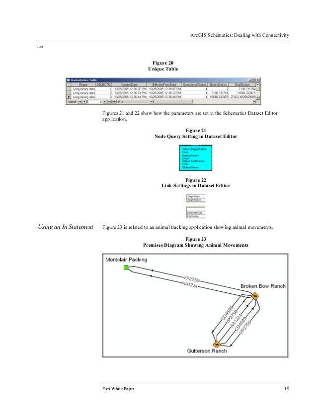 New 20 17 Arcgis Schematic - Wiring Info •