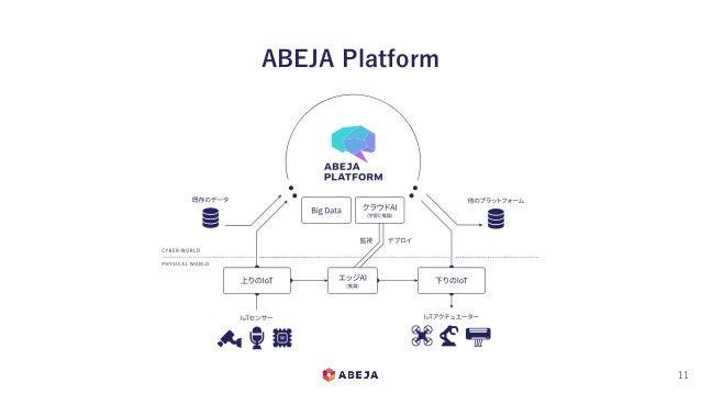 ABEJA Platform 11