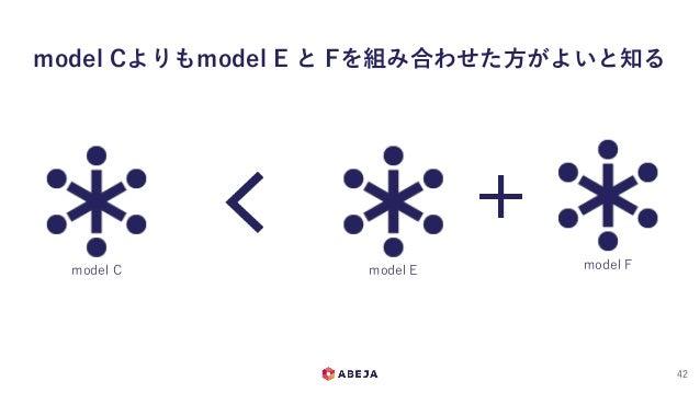 model Cよりもmodel E と Fを組み合わせた方がよいと知る 42 model C model E model F