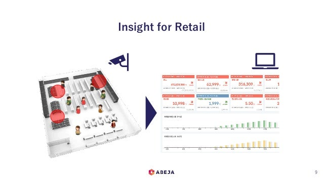 Insight for Retail 9