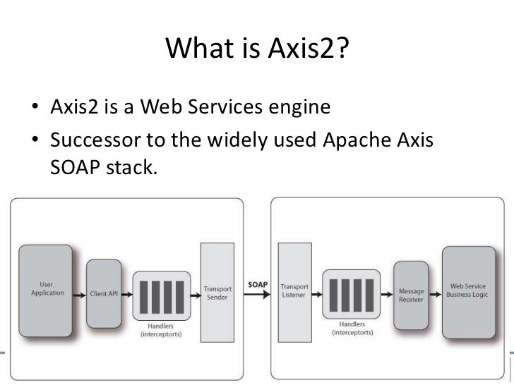 APACHE AXIS2 DOWNLOAD