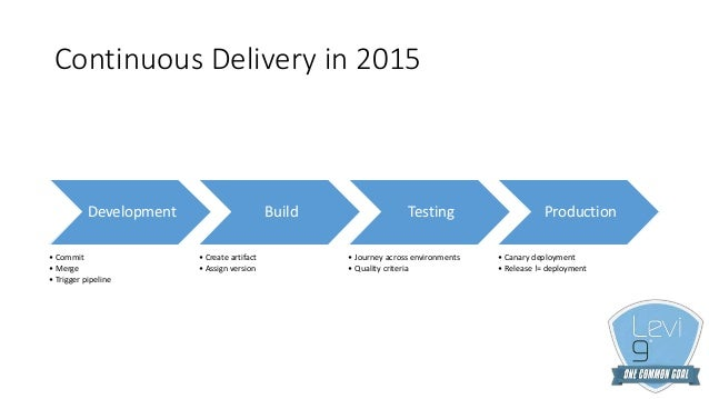 Arch9 - A cloud based continuous delivery implementation Slide 2