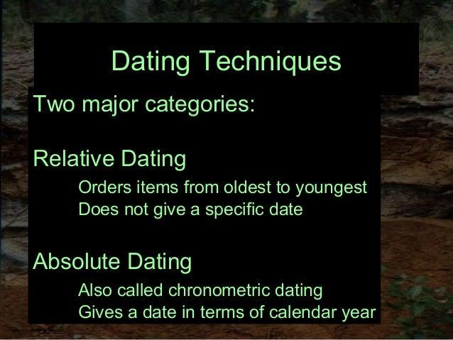 Human Species: DATING METHODS