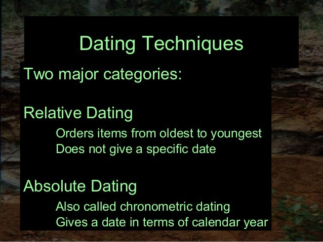 Relative dating and absolute dating in archaeology