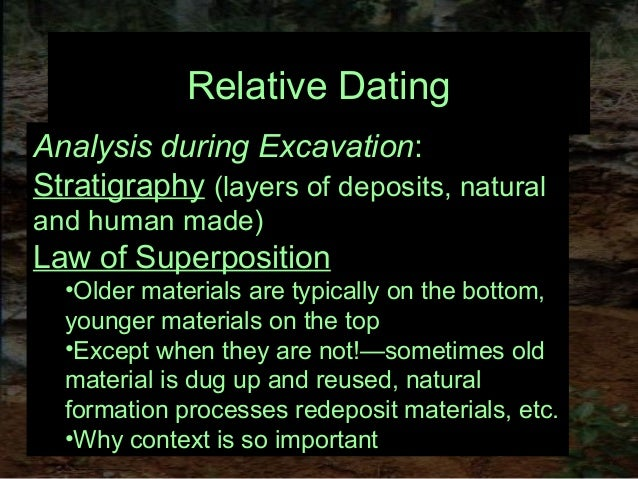 DATING METHODS IN ARCHAEOLOGY