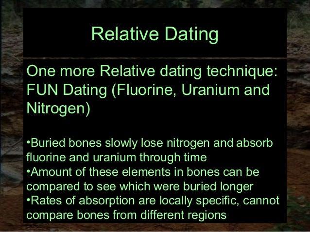 fluor uran nitrogen dating danser på isen dating par