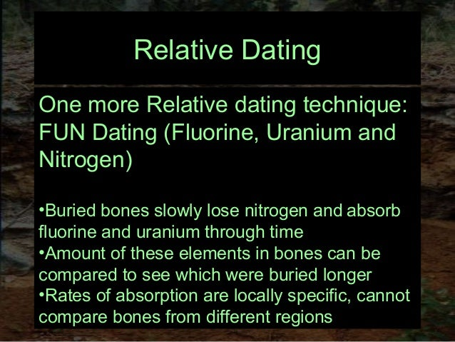 Fluorine analysis relative dating exercise