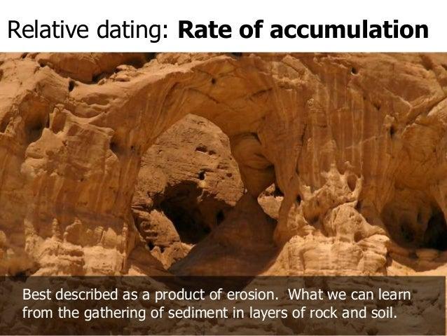 Potassium argon dating archaeology-in-Maungathautari