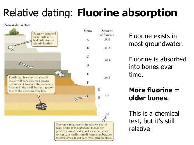 Is fluorine hookup relative or absolute