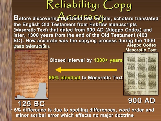Reliability: Copy Accuracy B efore discovering the Dead Sea Scrolls, scholars translated  the English Old Testament from H...