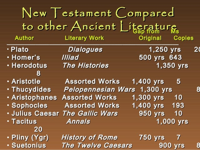 New Testament Compared to other Ancient Literature Gap from Ms  Author  Literary Work  Original  Copies  _________________...