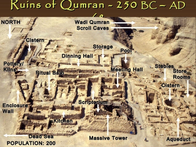 Ruins of Qumran - 250 68 NORTH Wadi Qumran  BC  –  AD  Scroll Caves  Cistern  Storage Dinning Hall  Pottery/ Kilns  Pool  ...