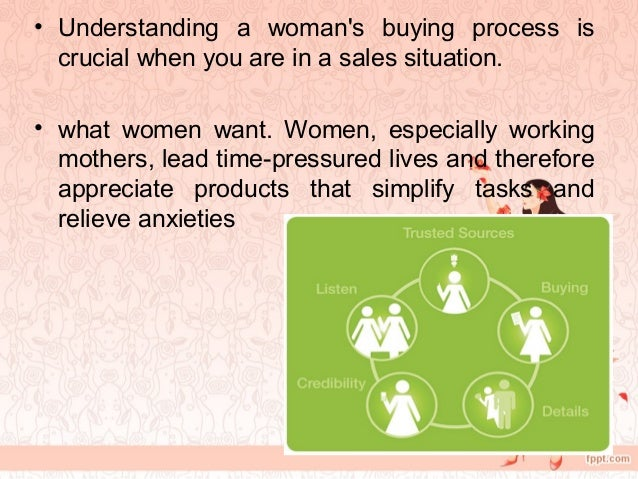 women buying behavior The impact of various variables on working women consumer's impulse buying behavior has been analyzed key words: impulse buying behavior, factors affecting impulse buying behavior, products bought on impulse, extent.