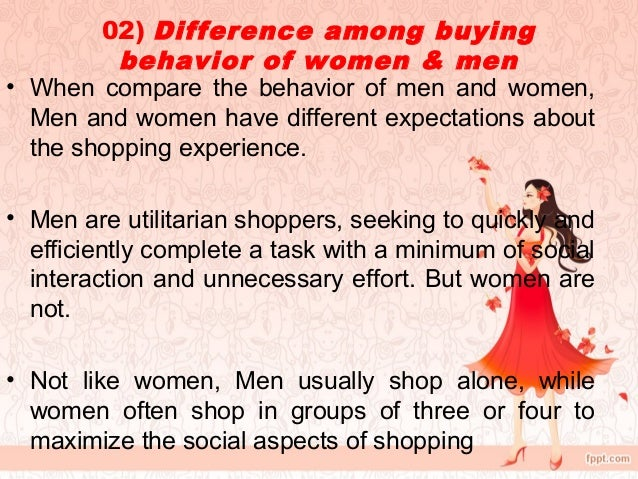 buying behavior of women for unstiched Consumer behavior: women and shopping [patricia huddleston, stella minahan ] on amazoncom free shipping on qualifying offers why study women and shopping why is it important women matter because of their consumer spending power they are crucial to survival in the competitive retail industry in america.