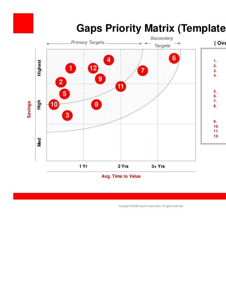 Oracle Raci Diagram Basic Guide Wiring Diagram