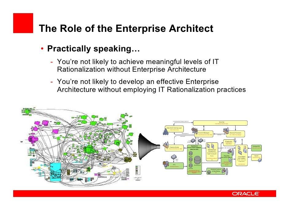 Rationalizing An Enterprise IT Architecture - Oracle enterprise architecture