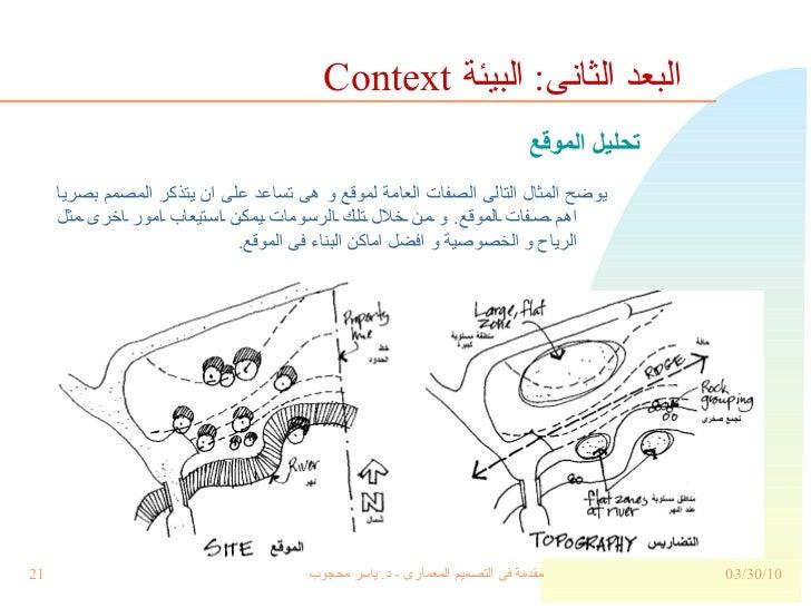 تحليل الموقع يوضح المثال التالى الصفات العامة لموقع و هى تساعد على ان يتذكر المصمم بصريا اهم صفات الموقع .  و من خلال تلك ...