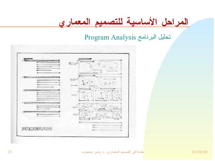 المراحل الأساسية للتصميم المعماري تحليل البرنامج  Program Analysis