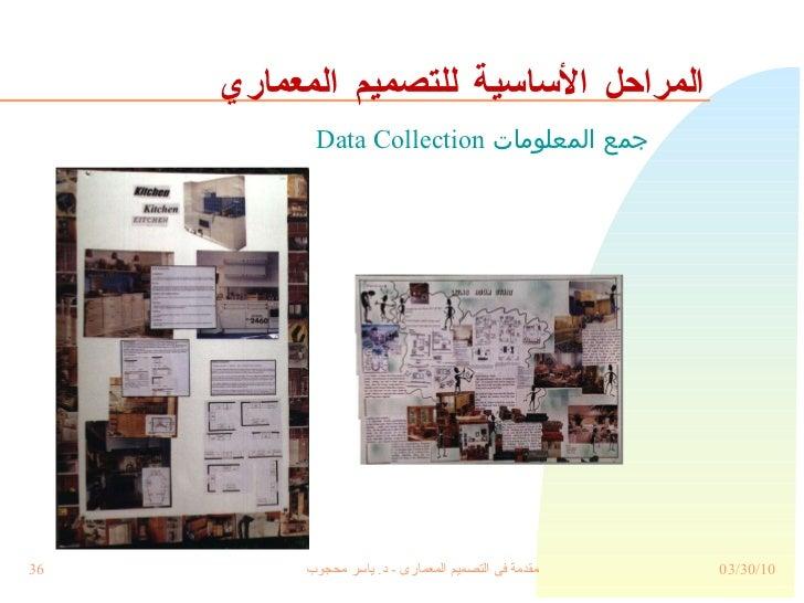 المراحل الأساسية للتصميم المعماري جمع المعلومات  Data Collection