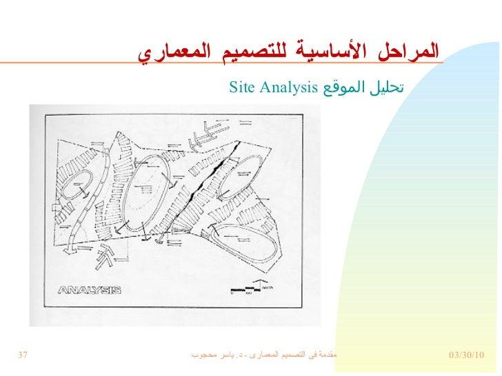 المراحل الأساسية للتصميم المعماري تحليل الموقع  Site Analysis