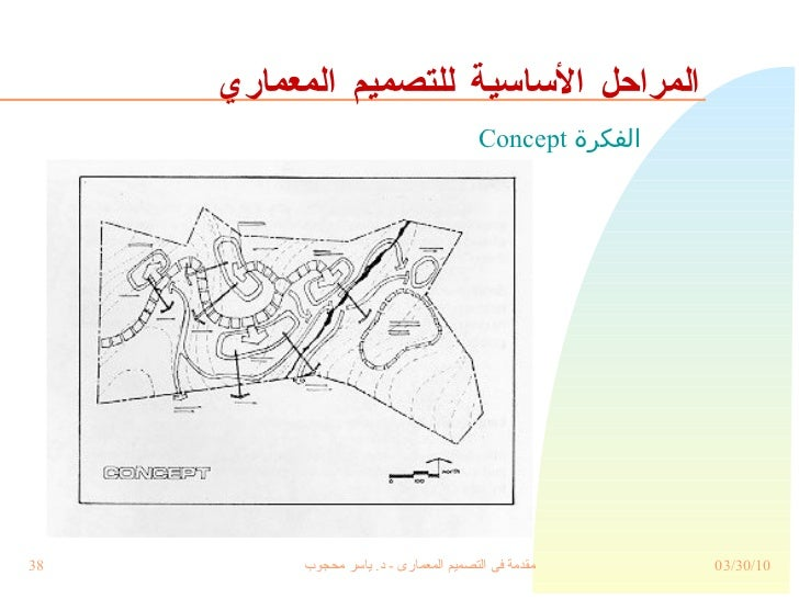 المراحل الأساسية للتصميم المعماري الفكرة  Concept