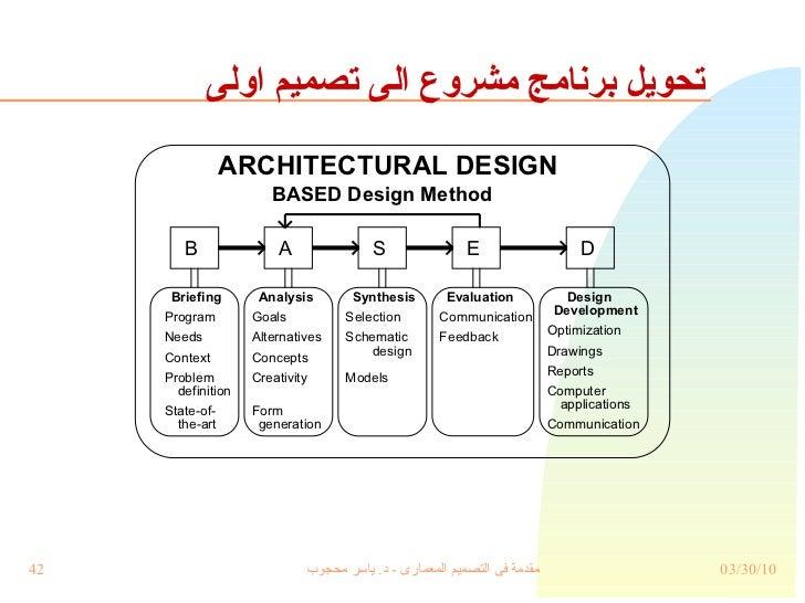 تحويل برنامج مشروع الى تصميم اولى