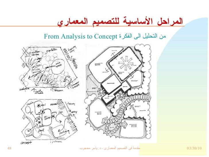 المراحل الأساسية للتصميم المعماري من التحليل الى الفكرة  From Analysis to Concept