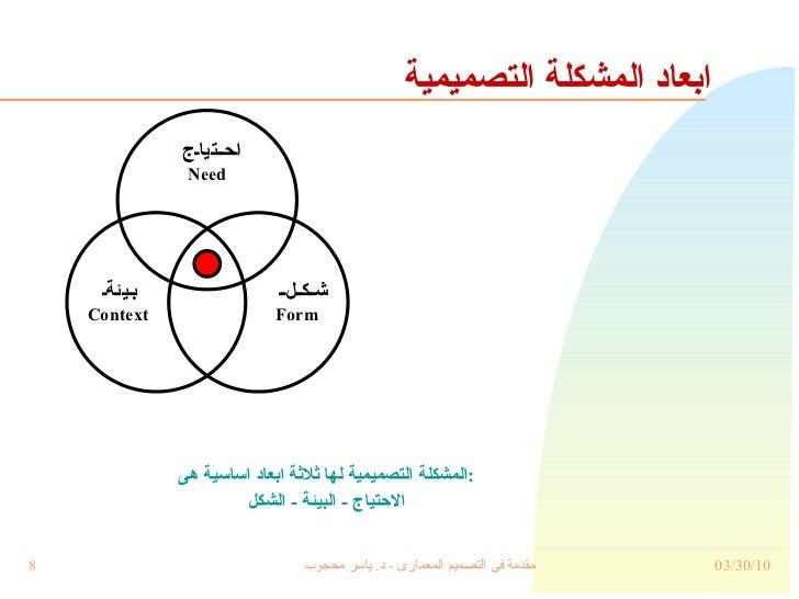 ابعاد المشكلة التصميمية <ul><li>المشكلة التصميمية لها ثلاثة ابعاد اساسية هى : </li></ul><ul><li>الاحتياج  -  البيئة  -  ال...