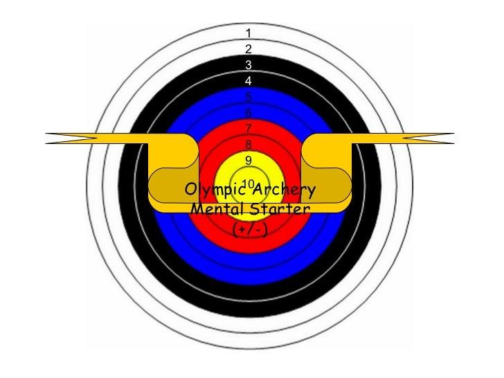 1 Olympic Archery Mental Starter (+/-) 1 2 5 6 7 8 9 10 3 4