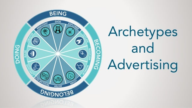 Archetypes and Advertising