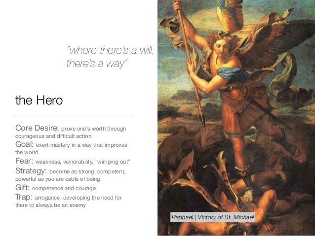 the Hero Core Desire: prove one's worth through courageous and difficult action  Goal: exert mastery in a way that improves ...