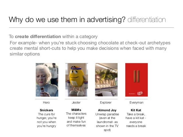 Archetype Overview with brand examples & character compass  Slide 3