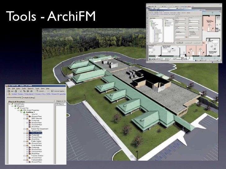 Tools - ArchiFM